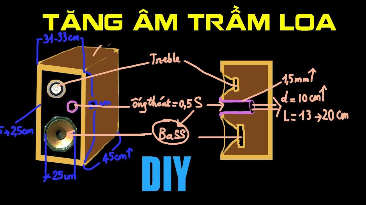 DIY cải thiện âm trầm loa, thiết kế đóng loa thùng