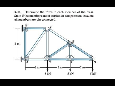 English Truss Analysis Using Method Of Sections Doovi