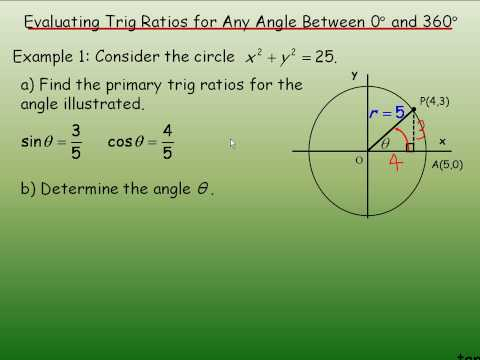 Evaluating trig ratios for any angle between 0 and 360 for Trigonometric ratios table 0 360