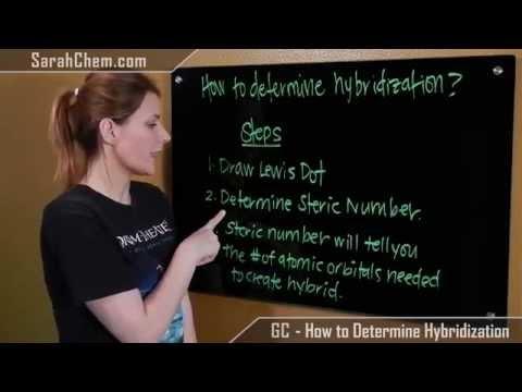 How to Determine Hybridization