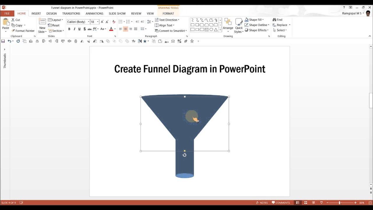 Powerpoint Funnel Diagram Powerpoint Diagram Tutorial