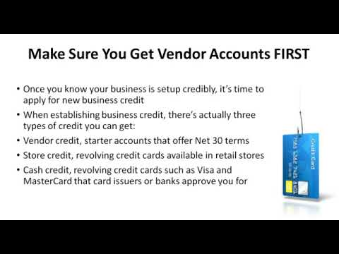 Secured Business Credit Card Offers What Banks Offer Secured