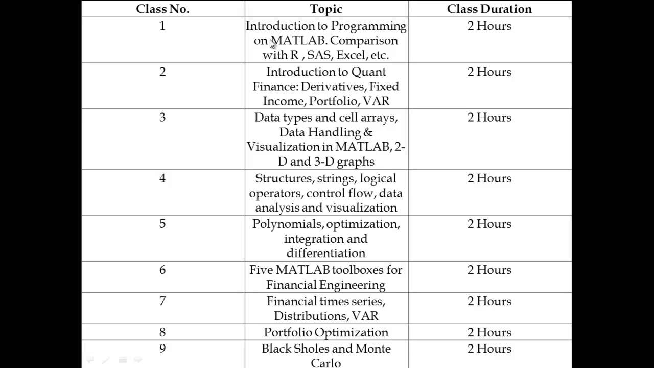 MATLAB For Financial Engineering and Modeling Course - Key to successful  carrier in finance