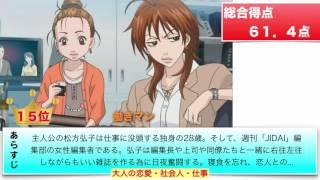 俺のアニメランキングチャンネル登録はこちら(メイン) → https://goo.gl...