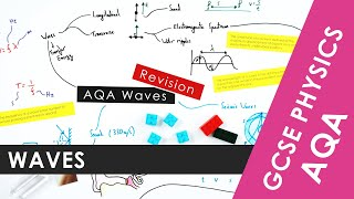 All of AQA Waves and Light explained - GCSE Physics 9-1 REVISION