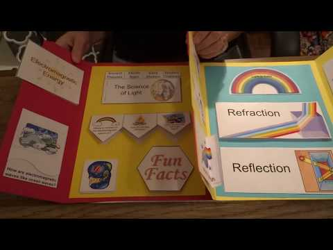 Easy How To Make a Lapbook (A Journey Through Learning)