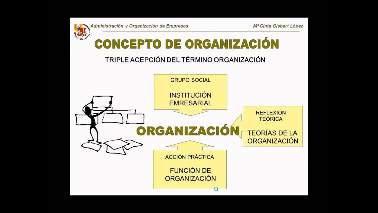 Umh1259 2012 13 lec1 1 concepto de administraci n y for Nociones basicas de oficina concepto