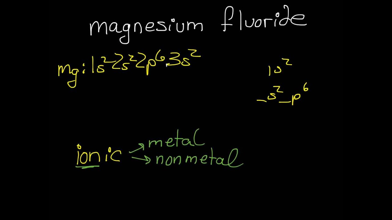 writing chemical formulas  youtube