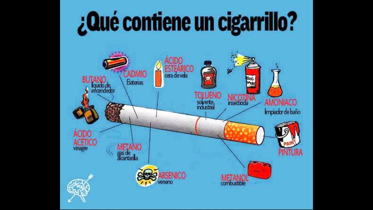 Como dejará a fumar en seguida