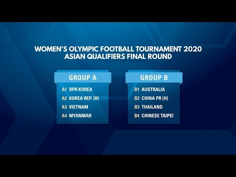 Women's Olympic Tokyo 2020: Asian Qualifiers Final Round Draw