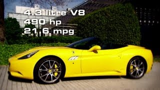 Ferrari California 2013 Videos