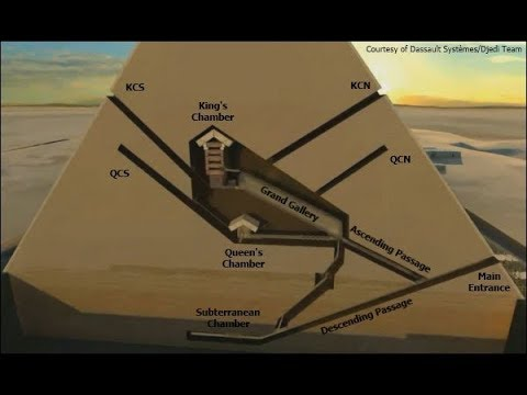 The Great Pyramid's Shafts Decoded ~ The 4 Pillars Of Heaven