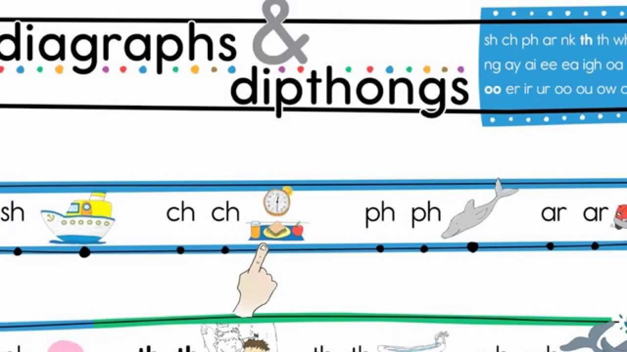 Phonics Chant 3 | Digraphs | Diphthongs | Long Vowels | ELF Learning ...