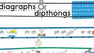Phonics Chant 3 | Digraphs | Diphthongs | Long Vowels | ELF Learning
