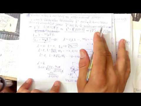 Application of quantum theory to atomic spectroscopy ||bsc 2nd year physics in hindi |HINDI |HINDI