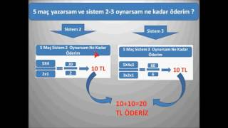 2018 Tablosuz sistem hesaplama ÖZET