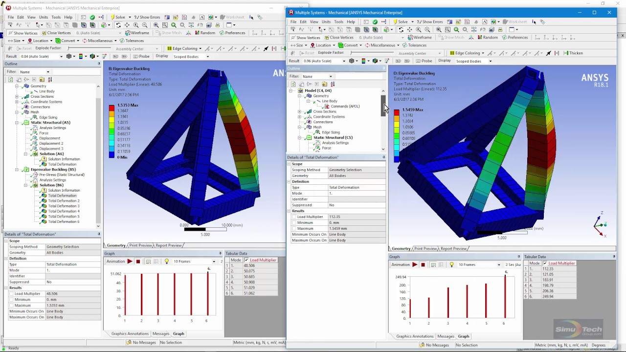 How to Model Buckling of Line Bodies (Beams) in ANSYS Workbench Mechanical