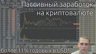 Пассивный заработок на криптовалюте - как сделать более 11% годовых в долларе на бирже BitMEX