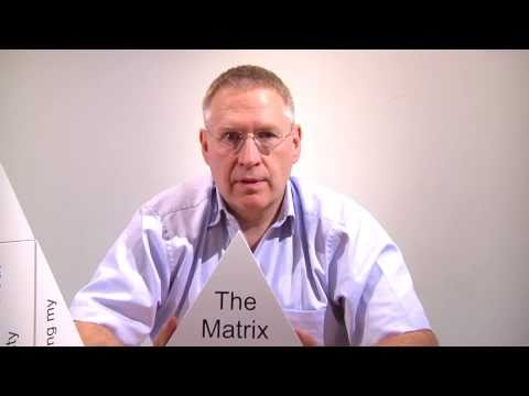 The Matrix Pyramid - working in a matrix organization