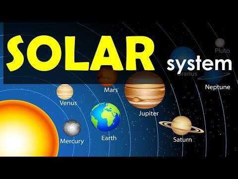Stars and Solar System CBSE Class VI Social Science | The Solar System
