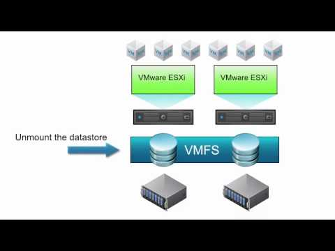 How to Remove Storage Devices from ESXi Hosts