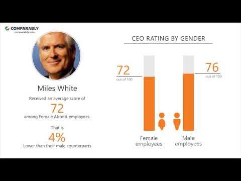 Abbott Company Culture | Comparably