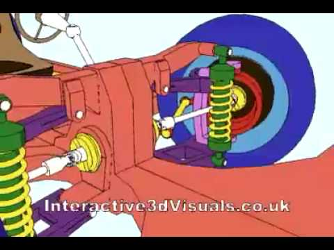 3d animation, car front wheel drive, steering and suspension