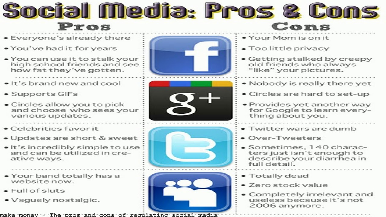 a downside to the social media Social media is a very powerful to reach any target audience at the desired time but as its powerful, it can be used to both our advantages as well as disadvantages.
