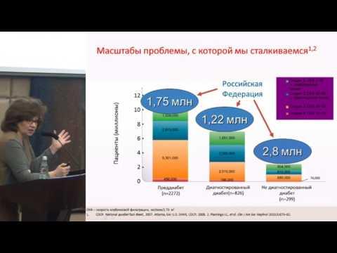 Рациональный выбор терапии в управлении сахарным диабетом 2 типа  проф. Н.А. Петунина.