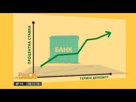 Открыть депозит и вклад в ForteBank в Тенге, Доллар, Евро