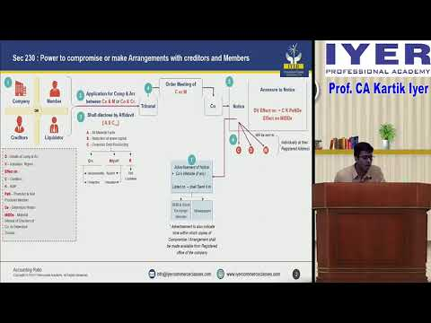 Prof. CA Kartik Iyer - CA Final Law - Section 230 - Compromise, Arrangement and Amalgamation