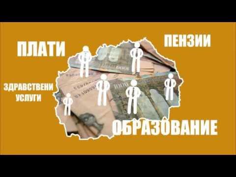 Буџетски процес на Република Македонија