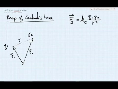 L2.1 Recap of Coulomb's Law