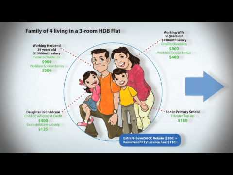 Budget 2011: Cost of Living | Ministry of Finance Singapore | MOFSpore