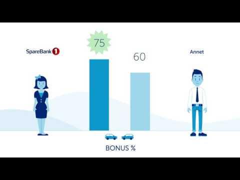 Best bonus med bilforsikring i SpareBank 1