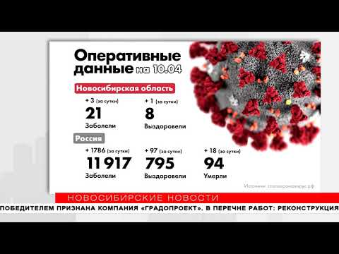 Коронавирус в Новосибирске: сводка на 10 апреля
