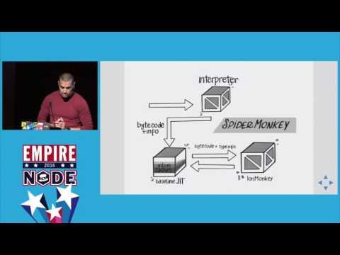 Demystifying Javascript Engines | Alejandro Oviedo