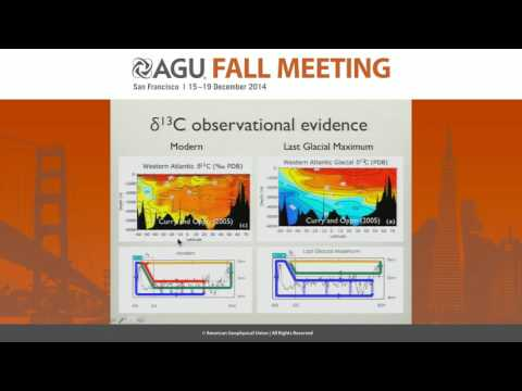 An Ocean Tale of Two Climates: Modern and Last Glacial Maximum