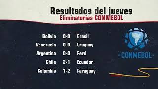 México estaría clasificado al mundial fácil en CONMEBOL. Mexicanos estupidos hablando estupideces