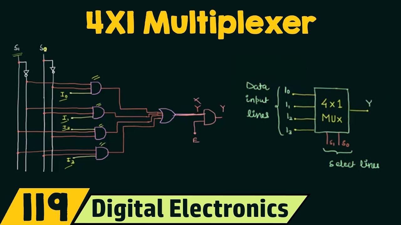 4X1 Multiplexer - YouTube
