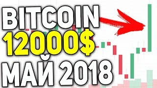 Биткоин После Отскока Резкий Рост 12000$ Прогноз Май Курс Bitcoin
