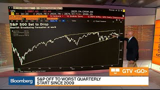 S&P 500 Could Drop to 2,100 in First Quarter, ICAP's Zimmermann Says