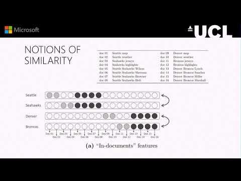 Neural Models for Information Retrieval