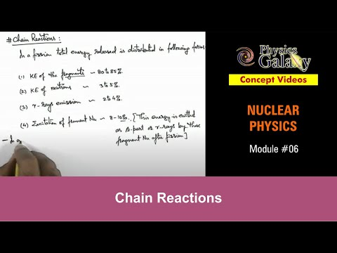 6. Physics | Nuclear Reactions | Chain Reactions | by Ashish Arora