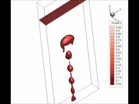 Volume of Fluid Method