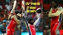 Chris Gayle - 175 runs 66 balls । Chris Gayle Fastest Batting । श्री गणेशाय नमः