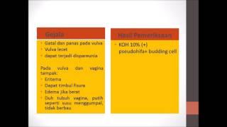 Vídeo educativo sobre dispareunia, produzido para conclusão de curso de especialização em fisioterap.