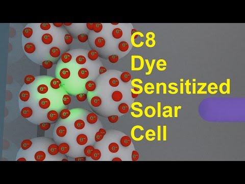 C8 Dye Sensitized Solar Cells, DSSC  [HL IB Chemistry]
