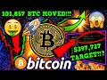 BITCOIN HALVING!!! 🚀 IGNORE Short-Term PRICE!! Why BTC ...