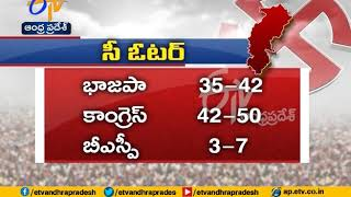 Chhattisgarh Exit Poll Results | BJP set for win, says Times Now  CNX